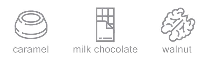 caramel milk chocolate and walnut coffee flavour notes